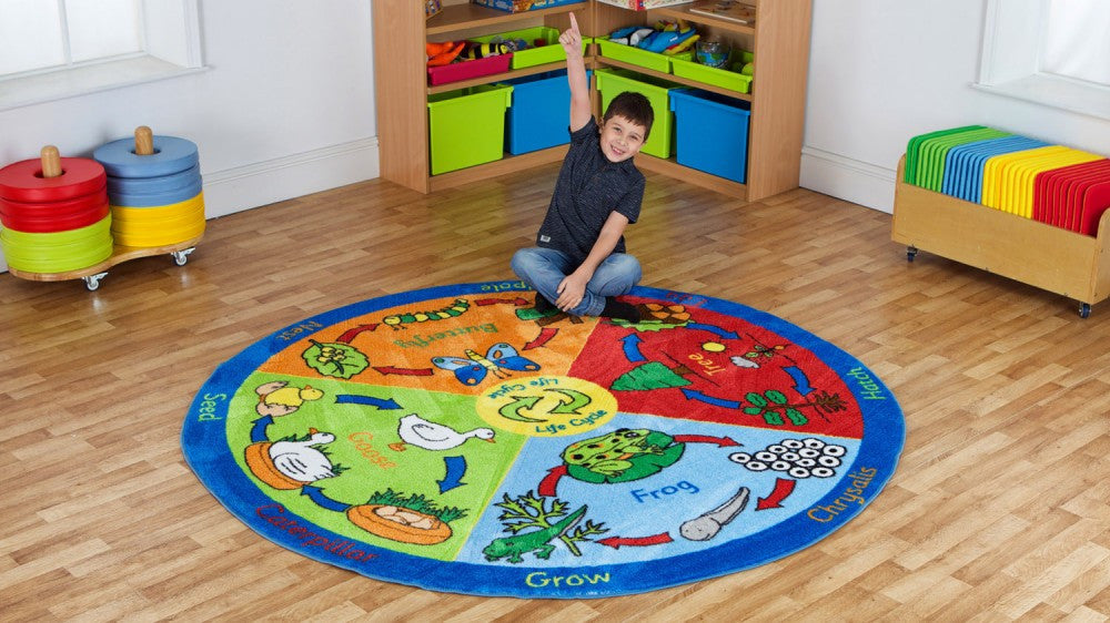 Life cycles back to nature carpet - Toy Giant