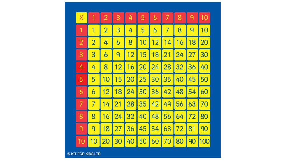 100 square multiplication grid carpet - Toy Giant