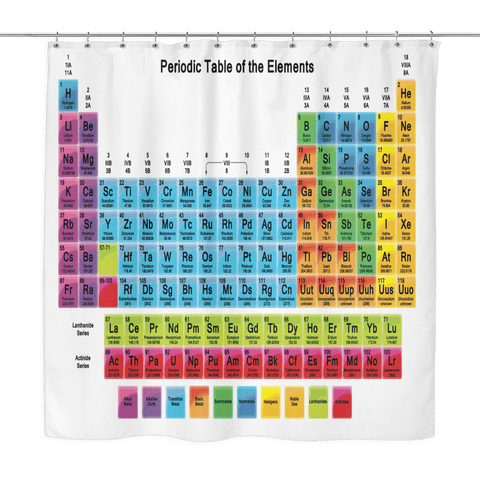 Shower Curtains - Periodic Table Of Elements Shower Curtain