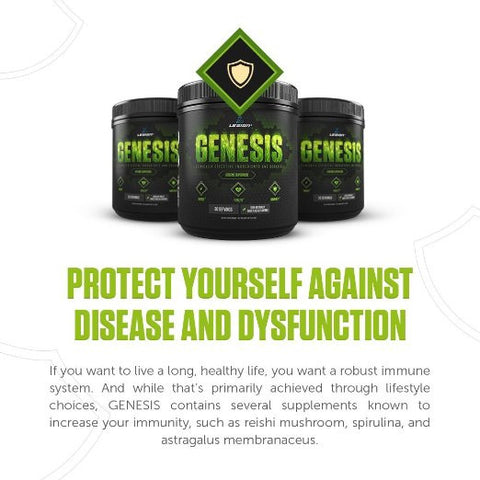 GENESIS Greens Superfood - Shift Supplements