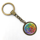 New Earth Mandala Keychain