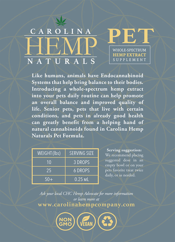 Carolina Hemp Naturals | Pet Sublingual Oil - Carolina Hemp Company