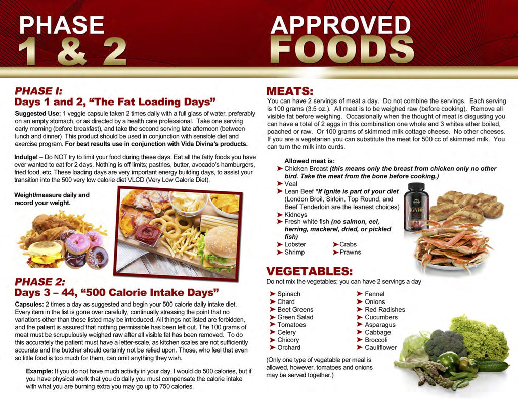 Hcg Diet Phase  Approved Food List