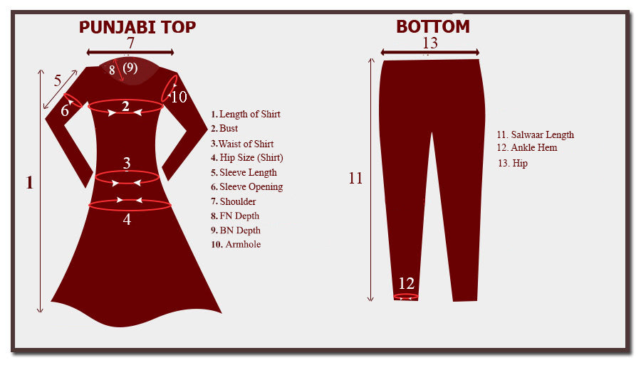 Measurement chart for Unstitched suits