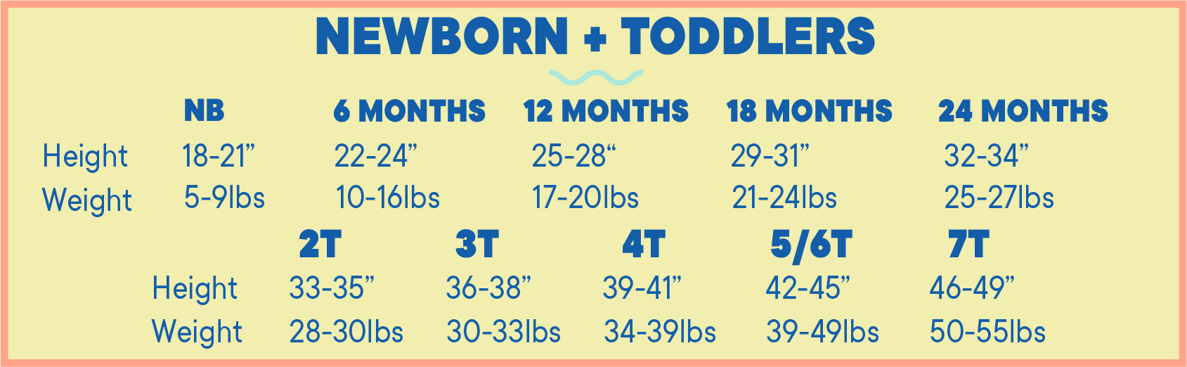 Newborn + Toddler Size Chart