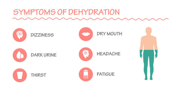 Water Dehydration