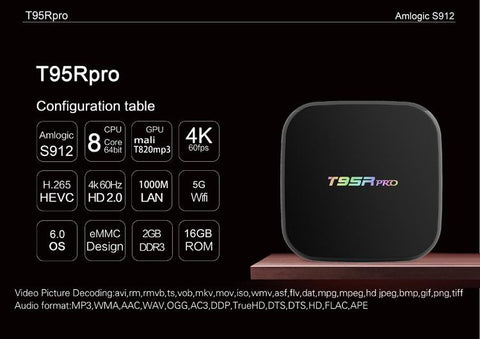 T95R Pro ( S912  In Stock)