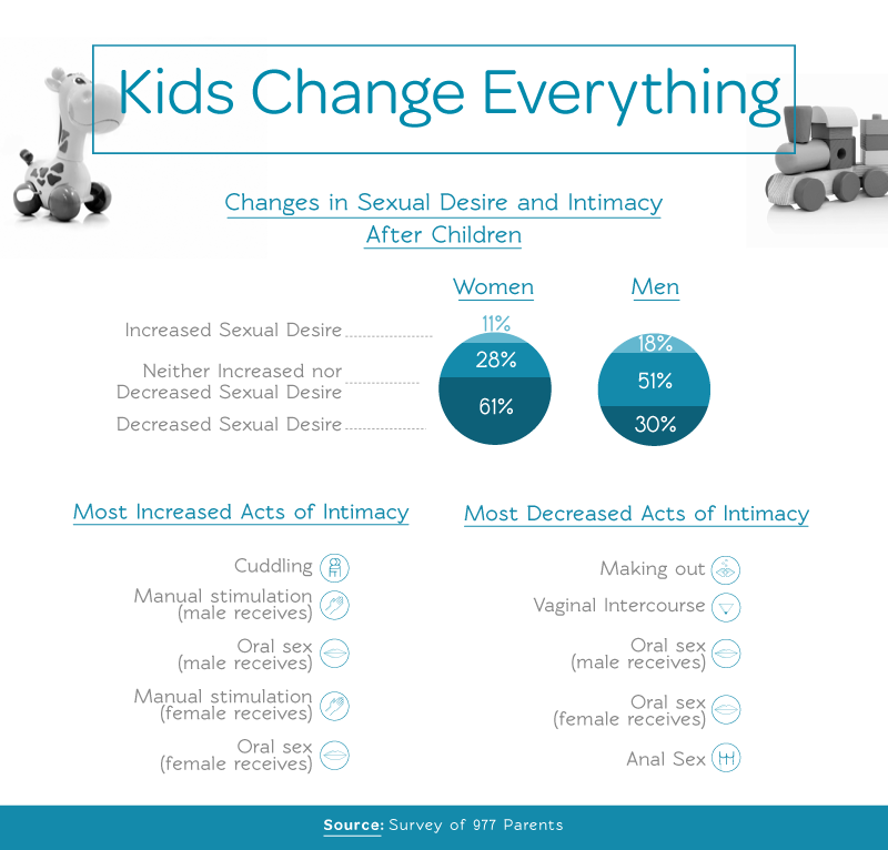 Kids Change Everything