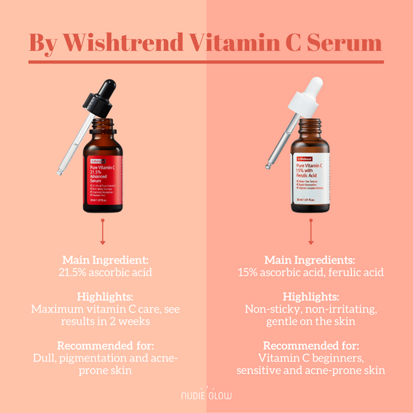 By Wishtrend Pure Vitamin C 15% with Ferulic Acid Nudie Glow Korean Skin Care Australia