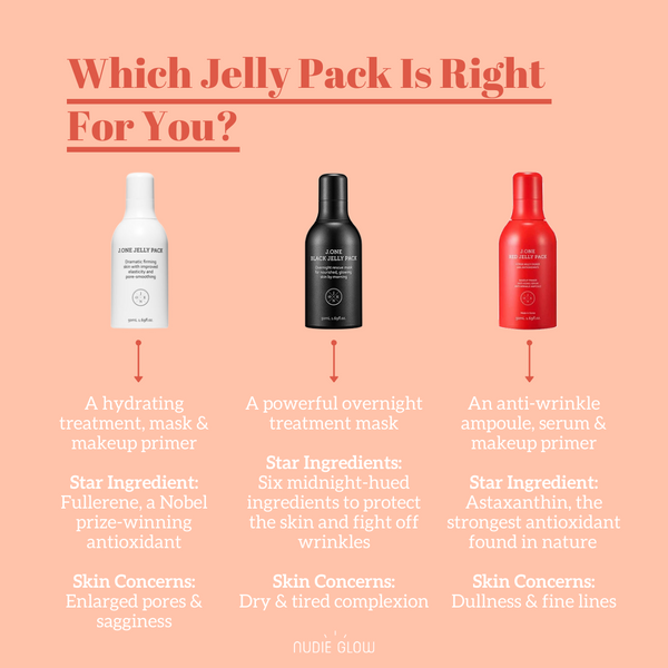 Which J.One Jelly Pack is For You Nudie Glow Korean Skin Care Australia