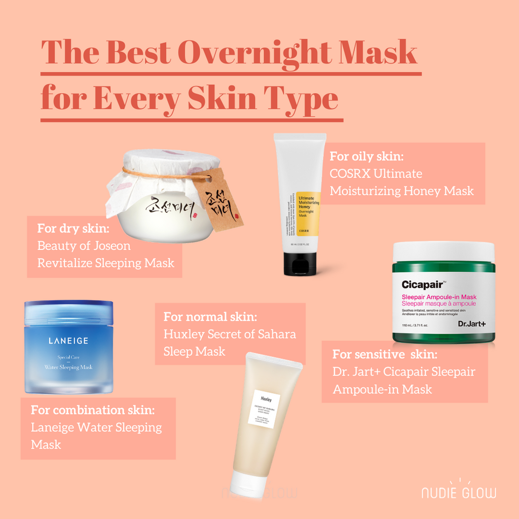 Best Overnight Mask Korean Skin Care Nudie Glow Australia
