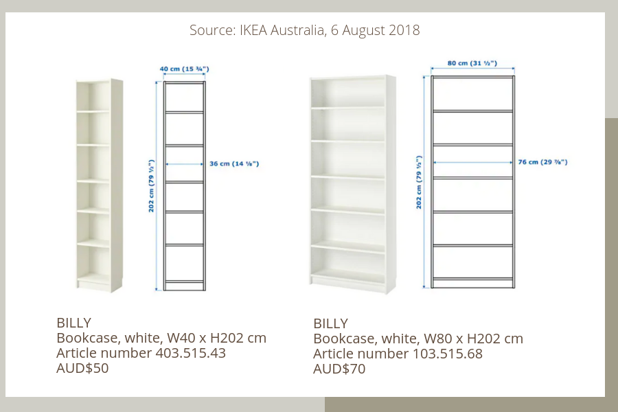 Built-in IKEA billy bookcase project: select unit combination