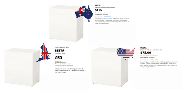 IKEA Besta 60 x 64 by country
