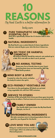 10 Reasons why My Real Earth is a better alternative to body care