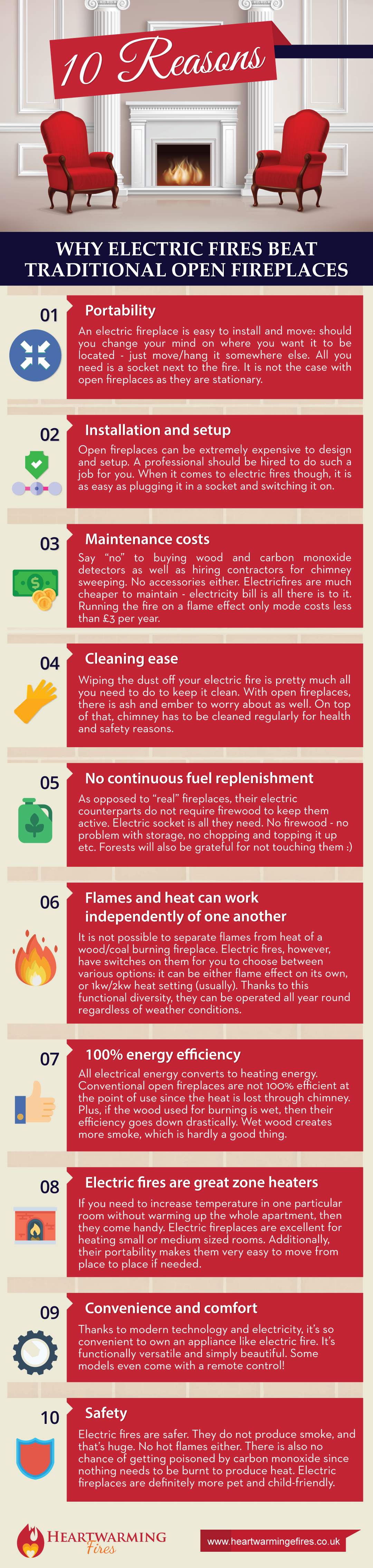 Electric fireplaces are awesome infographic