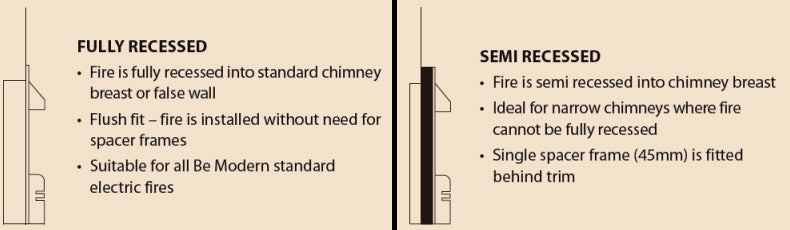 Full recessed and semi recessed fire fitting options