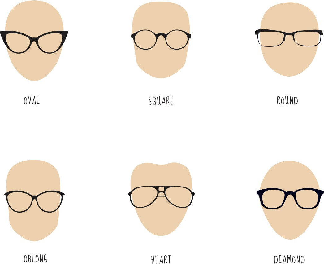 0b85bb4fc7f2 The Importance of Face Shapes - Vintage Eyewear Guide - Retro Spectacle