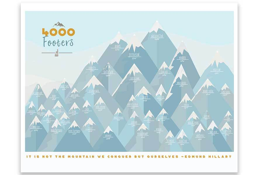 New Hampshire 4000 Footer Canvas Roll, White Mountains decor Map World Vibe Studio 12X16 ski-blue