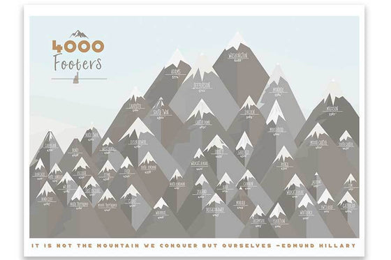 NH 4000 Footer Poster, White Mountains Map World Vibe Studio 12X16 Browns
