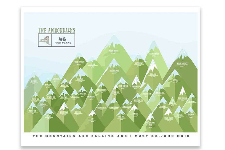 Adirondack High peaks, 46 High Peaks, Poster Map World Vibe Studio 8X10 Green