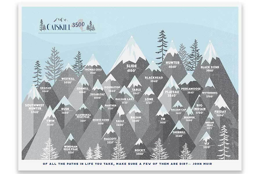 Catskill Mountain Map Poster, Catskill 3500 peaks Map World Vibe Studio 12X16 ski-blue