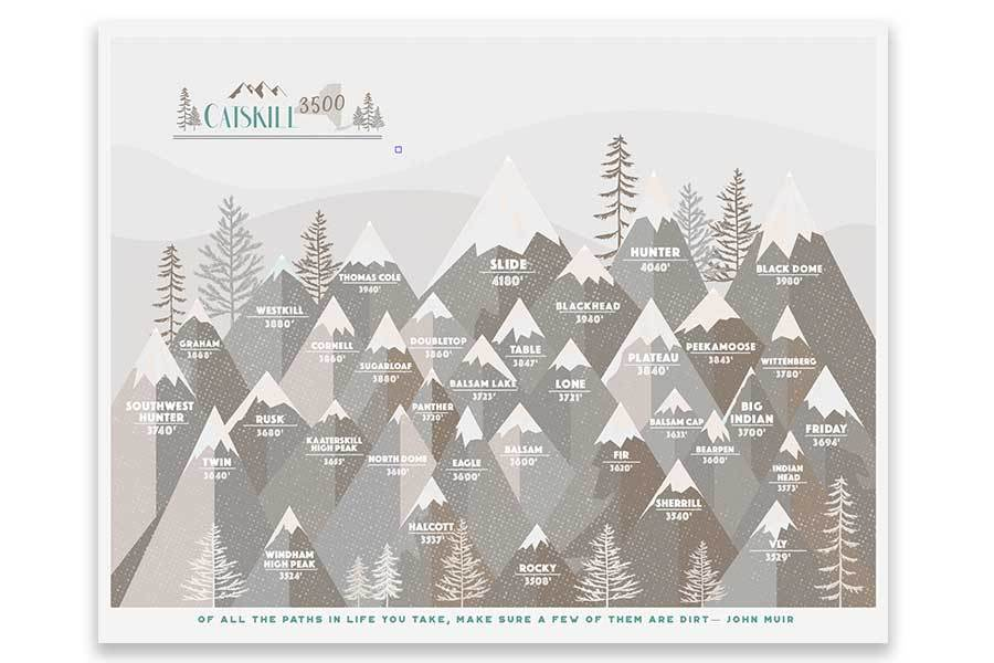Catskill Mountain Map Poster, Catskill 3500 peaks Map World Vibe Studio 12X16 Beige Gray