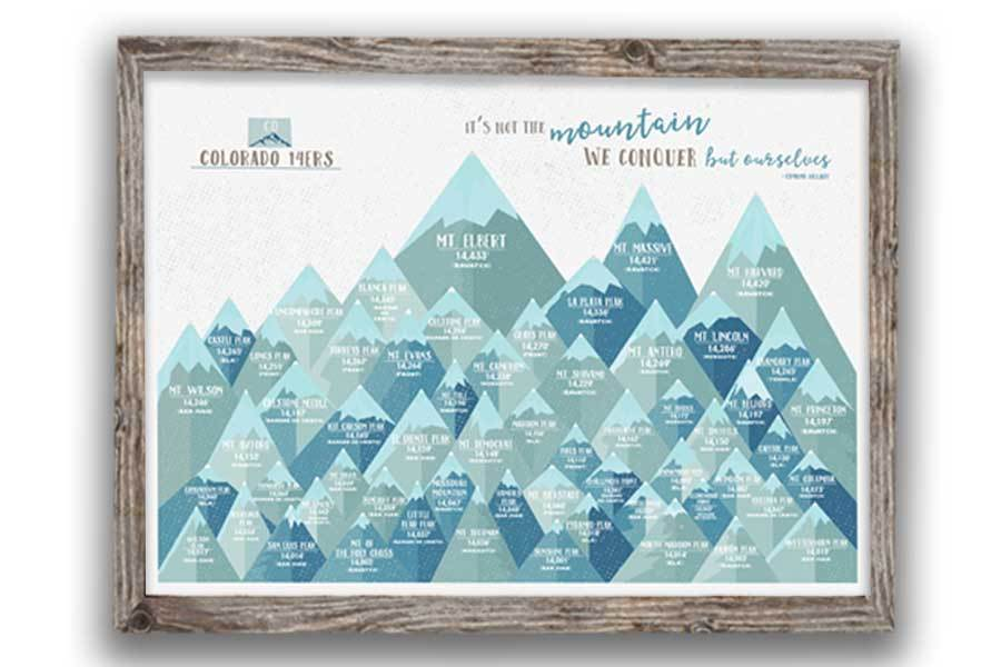 Colorado 14er Framed, Push Pin Board Map World Vibe Studio 16X24 Ski-Blue