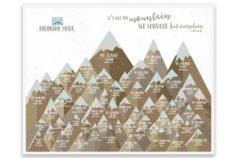 Colorado 14er Mountain Poster Map World Vibe Studio