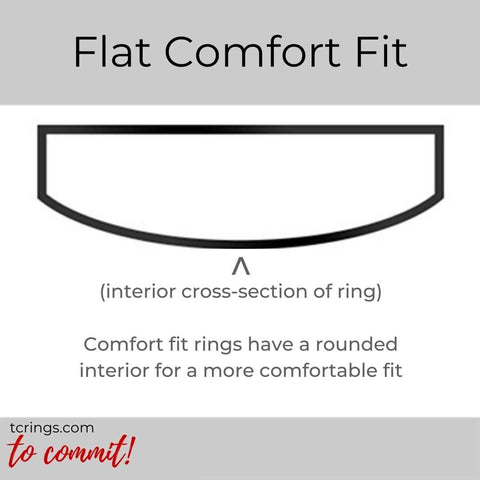 Flat ring profile with comfort fit interior tcrings.com
