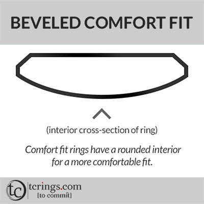 Beveled Edge Comfort Fit Ring Profile