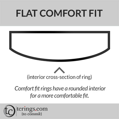 Flat Comfort Fit Ring Profile