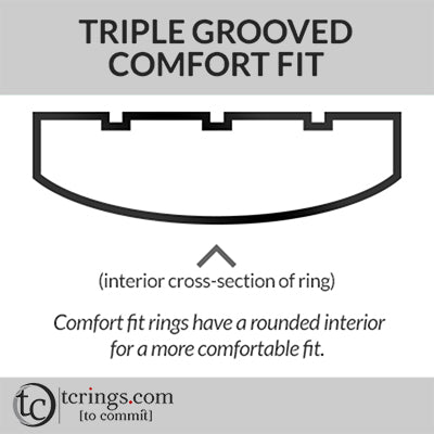 Triple Grooved Comfort Fit Profile