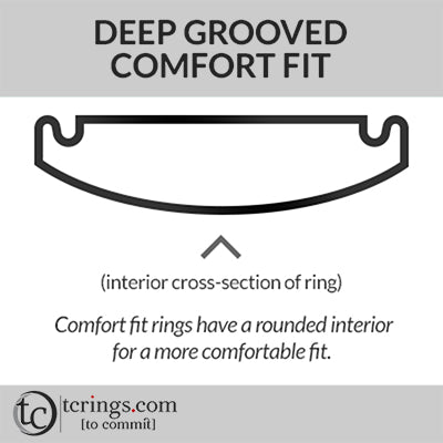Deep Grooved Comfort Fit Ring Profile