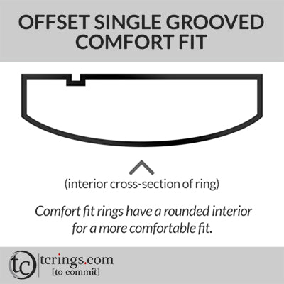 Offset Single Grooved Comfort Fit Profile