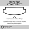 Step Edge Comfort Fit Ring Profile