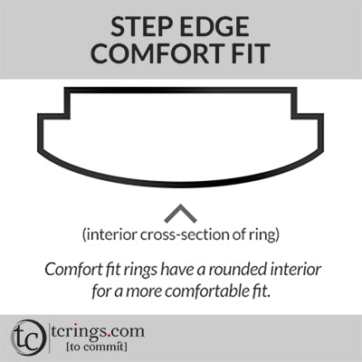 Step Edge Comfort Fit Profile