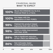 Charcoal Peel-Off Mask with Niacinamide