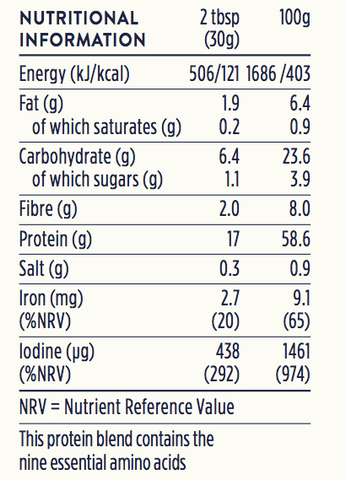 Energy Drum Nutritional Info