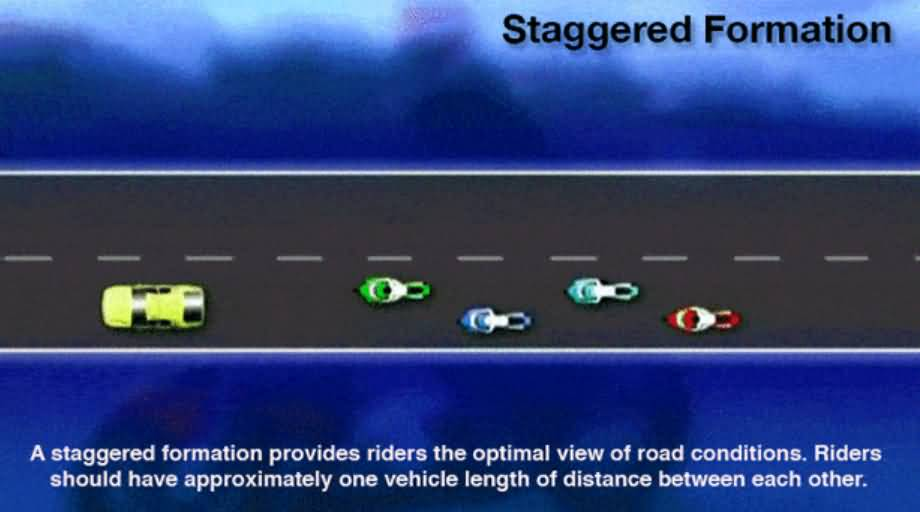 Motorcycle Group Riding Tips Formation and Etiquette