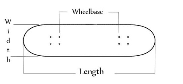 How to Select Your Skateboard Deck Size Width Length Wheelbase