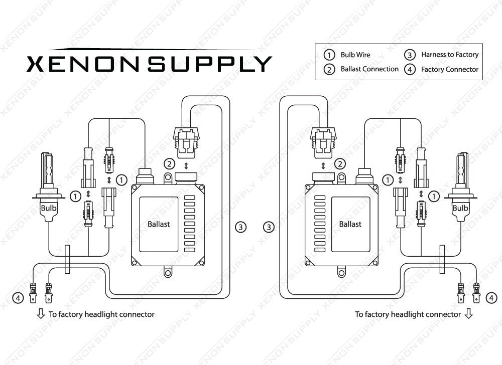 HID Install how to library xenonsupply xs corporation hid conversion kit wiring diagram at gsmportal.co