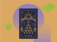 Ten of Cups Meaning - Tarot Card Meanings