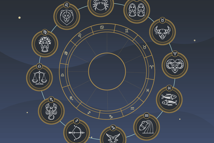 show all astrology signs
