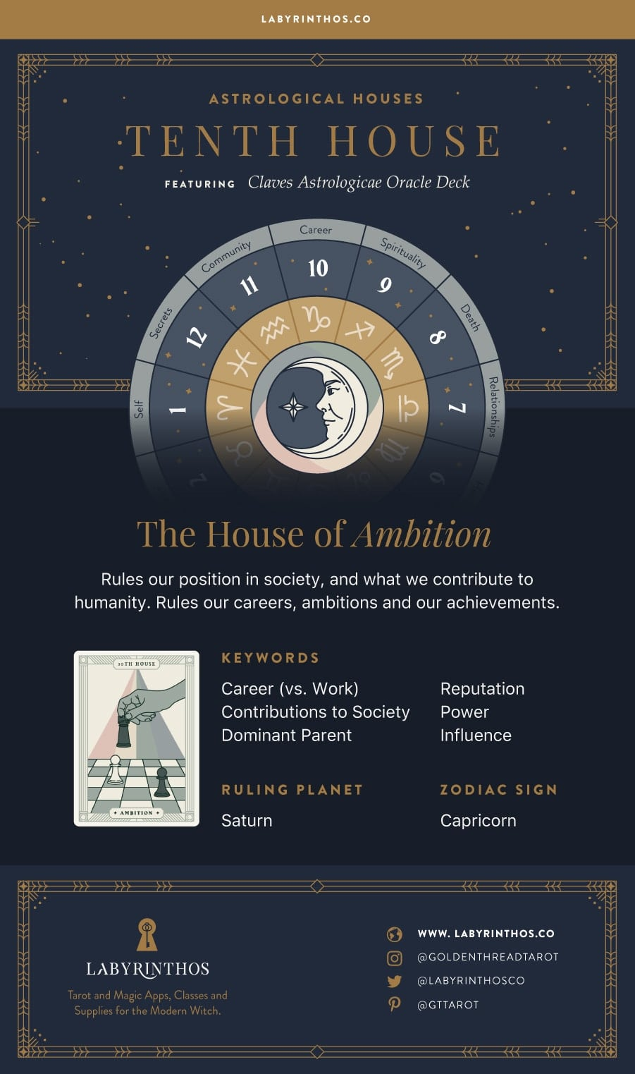 10th house in vedic astrology