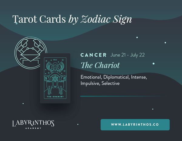 Cancer and the Chariot: Astrology Tarot Cards - Tarot Cards by Zodiac