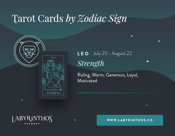Leo and Strength: Astrology Tarot Cards - Tarot Cards by Zodiac