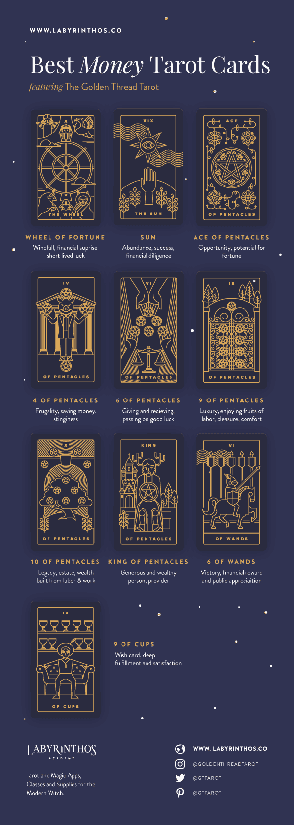 Best Money Tarot Cards to Get in a Tarot Reading - Infographic