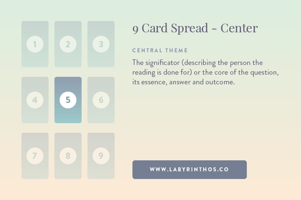 The Central Card of the Nine-Card Lenormand Spread