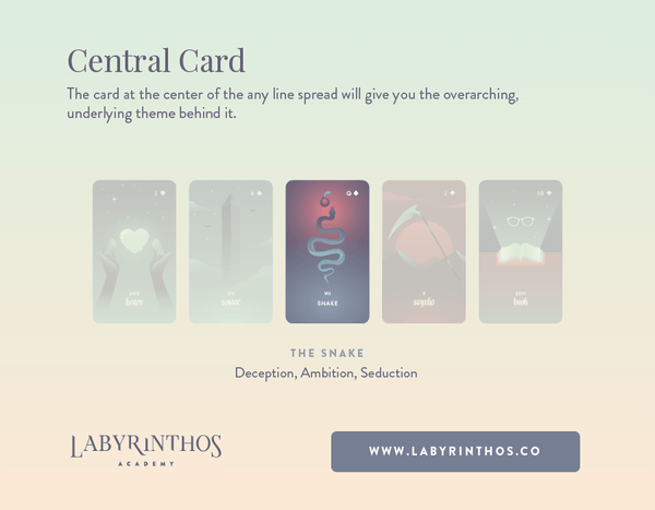 Lenormand Spread central theme example reading