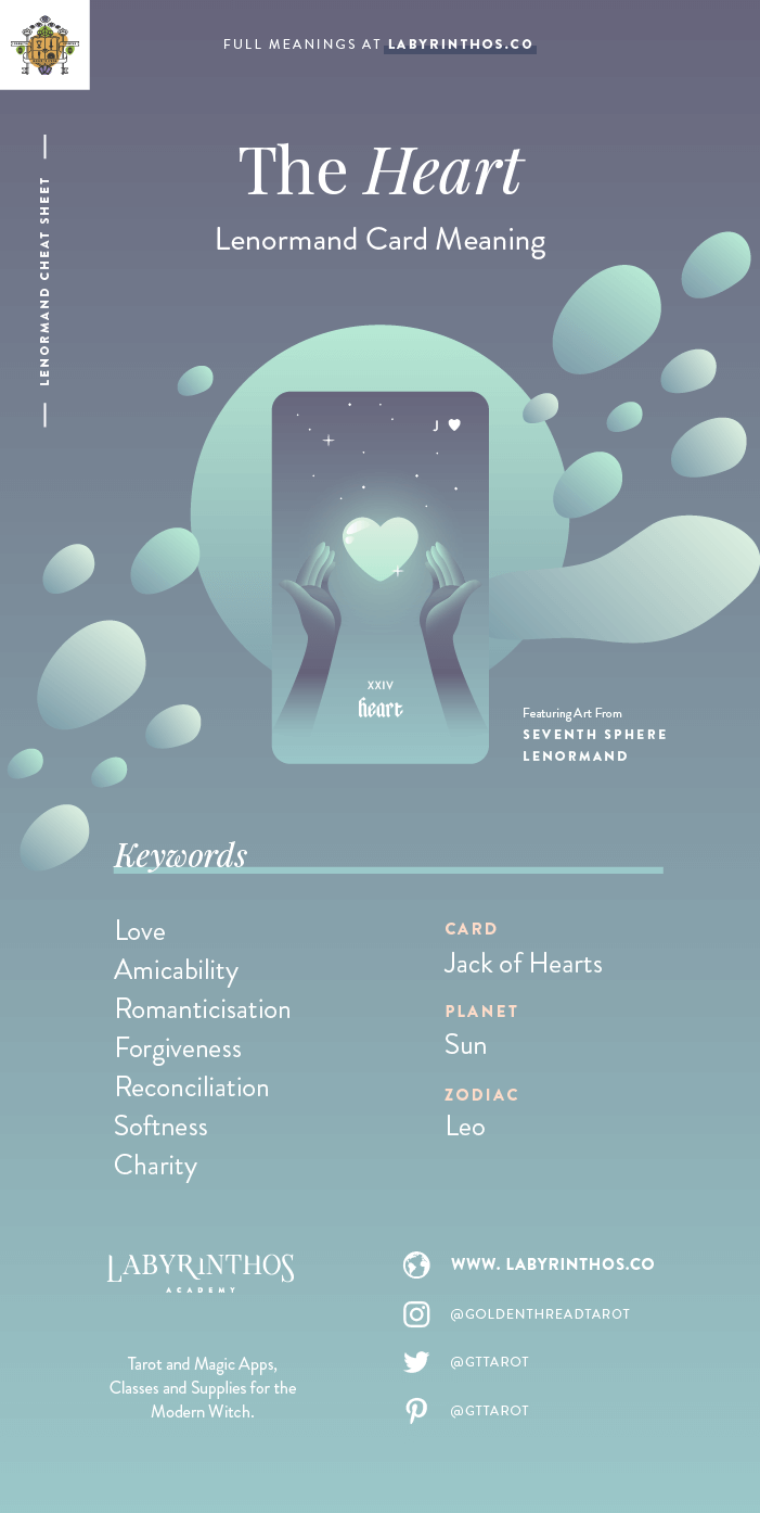 The Heart - Lenormand cards meanings cheat sheet for learning how to use lenormand decks for divination